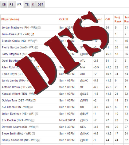 DFS Cheat Sheet